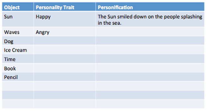 Personification Reading Rotations La 28 And 29